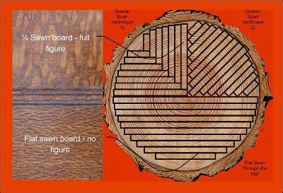 timbers  ed rosenstengel furniture
