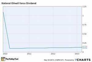 National Oilwell Varco Doubles Dividend