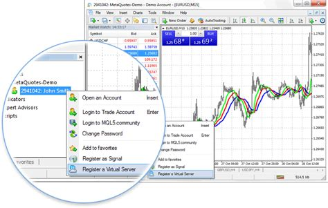 mt4 terminal new article why hosting on the metatrader 4 and
