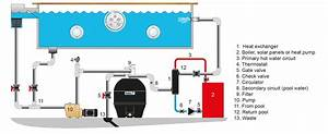 Pro Pool Heat Pump Wiring Diagram