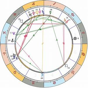 Aries Yearly Horoscope Star Sign Astrology Com Au