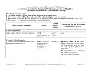 sts by mail form usps fillable online iaca jurisdictions guidelines for