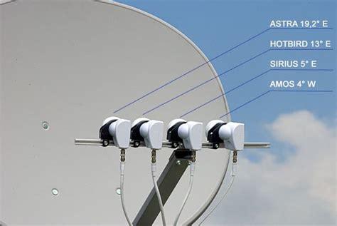 satellitenschüssel einstellen astra x mediasat shop