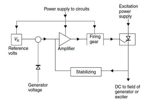 wiring diagram generator avr somurichcom