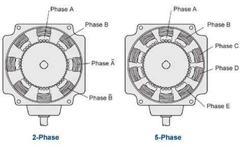 Stepper Motors Phase Hybrid Motor