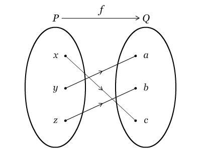 mengenal fungsi  matematika kalkulus harries