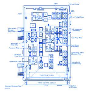 1995 Dodge Caravan Fuse Box Diagram by Dodge Caravan 2001 Fuse Box Block Circuit Breaker Diagram