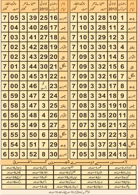 boston prayer time table search results for 2013 ramadan calendar pakistan