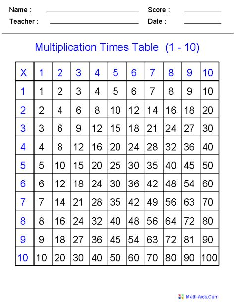 multiplication table practice online multiplication worksheets dynamically created