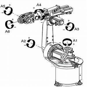 Kuka Kr15 Used Robot Kr15  2 Krc1 Or Krc2