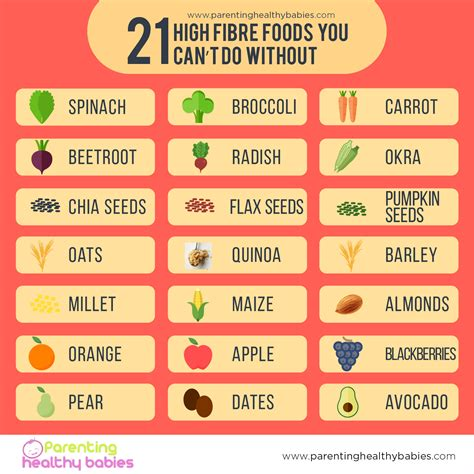 21 High Fibre Foods You Cant Do Without