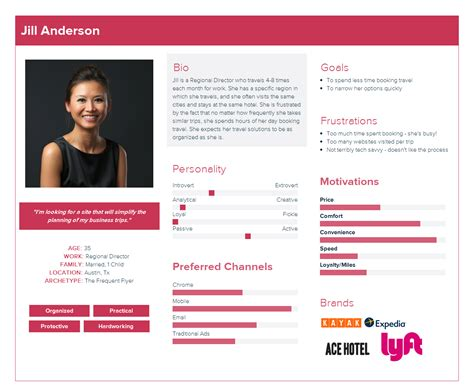 customer persona template how to create a user persona best guide xtensio