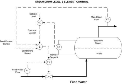 element control tofan azhar hakim