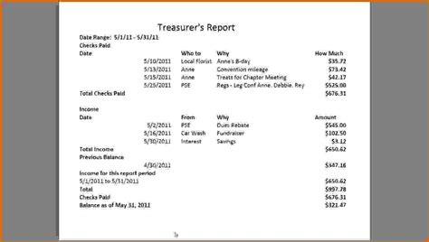 treasurer s report template non profit 12 sle treasurer s report for non profit lease template