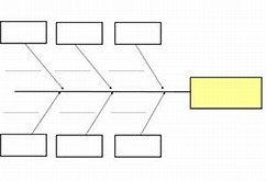hd wallpapers fishbone diagram template microsoft word - Fishbone Diagram Template For Word