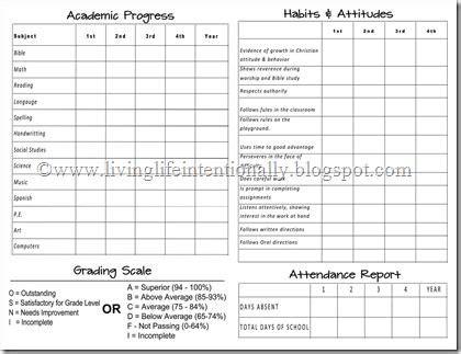 homeschool report cards homeschoolingeducation
