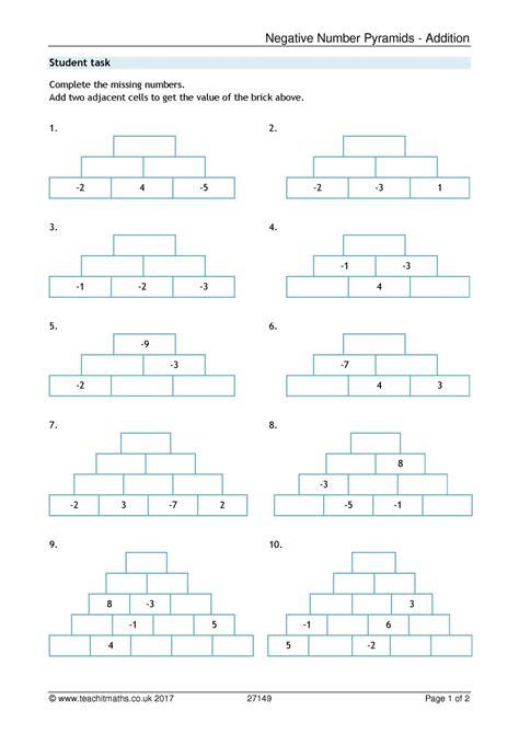 Negative Numbers  Teachit Maths