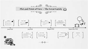 Plot And Point Of View In The Great Gatsby By Jett Knight