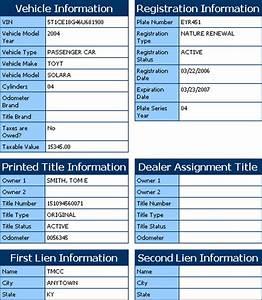 Online Vehicle Information System OVIS