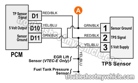 Honda Tp Wiring by 1996 1998 Throttle Position Sensor Circuit Diagram 1 6l