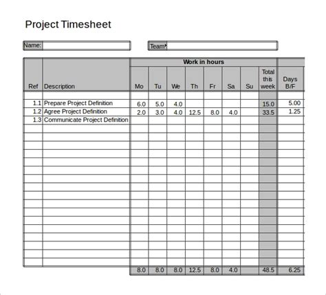 project timesheet templates samples