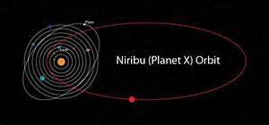 Nibiru Orbit | www.imgkid.com - The Image Kid Has It!