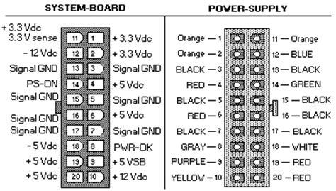 manually turn   atx power supply infusion