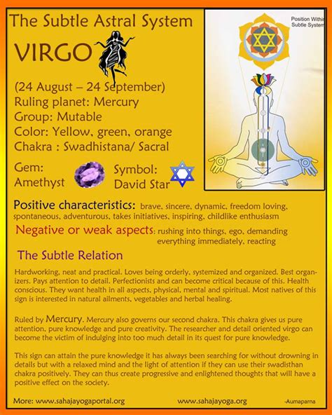 Subtle Healing Of Zodiac Signs  Virgo 2nd  Sacral. Hand Painted Signs. Maori Signs. Katon Signs Of Stroke. Ear Infection Signs. Week Signs. Diagram Signs Of Stroke. Balanitis Signs. Botanical Signs Of Stroke