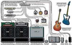 Warren Haynes Guitar Gear  U0026 Rig  U2013 Gov U2019t Mule  U2013 2003