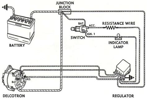 Car Wiring Diagram For Alternator And Starter by Wiring For The Early Gm Delco Remy External