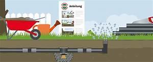 Gardena Bewässerungssystem Anleitung : gartenbew sserung verlegen in 6 schritten ~ A.2002-acura-tl-radio.info Haus und Dekorationen
