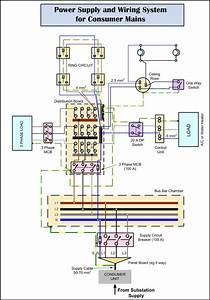 Electrical Light Wiring Diagram