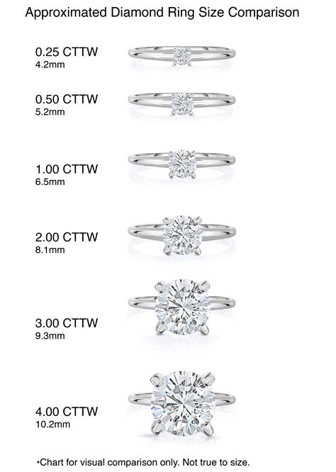 Princess Cut Diamond Ring Size  Wedding, Promise, Diamond. Rental Car Insurance Companies. Managed Email Marketing Services. Cooking Class Los Angeles Utility Stock Index. Auto Insurance Rate Comparison By State. Welding Schools In Colorado Springs. Ankeny Aesthetic Dentistry Drug Help Centers. Glba Compliance Checklist Money For Donations. School Of International Business