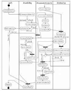 Example Of Class Diagram In Software Engineering