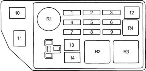 99 Venture Fuse Box by 1991 1996 Toyota Camry Xv10 Fuse Box Diagram 187 Fuse Diagram