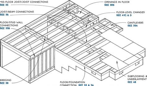 typical residential floor joist size construction library builder part 6