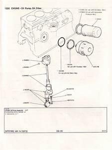 Oil Pump  Oil Filter   Canley Classics