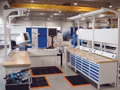 productive ergonomic work environments aerospace