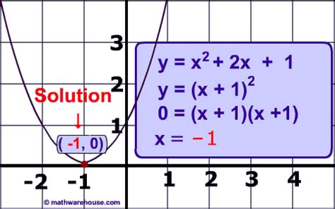 quadratic formula  solve quadratic equations step