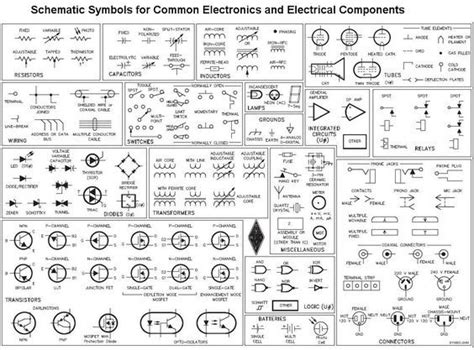 Ford Wiring Schematic Symbol by Electric Motor Wiring Diagram And Terex Cranes Wiring