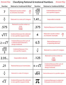 rational and irrational numbers worksheet pdf classifying rational irrational numbers by kevin wilda tpt