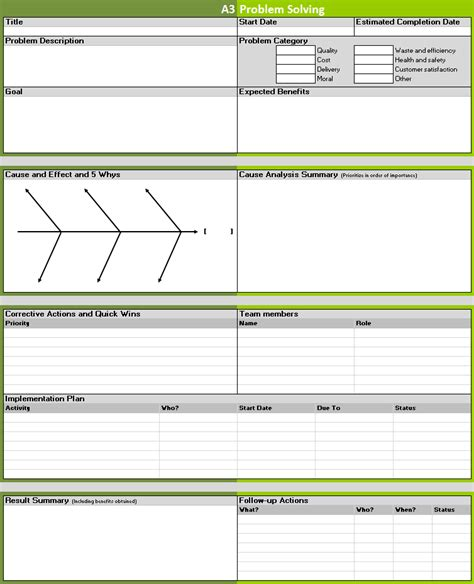 a3 problem solving template a3 problem solving template continuous improvement toolkit