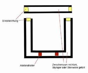 Thermo Komposter Selber Bauen : eine thermoskanne bauen physik ~ Michelbontemps.com Haus und Dekorationen