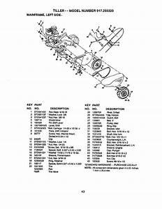 Page 23 Of Craftsman Tiller 917 29332 User Guide
