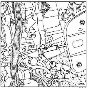 Emetteur Embrayage Scenic 2 : revue technique automobile renault scenic canalisation de commande d 39 embrayage frein de ~ Gottalentnigeria.com Avis de Voitures