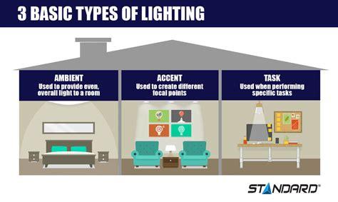 types of lighting 3 basic types of lighting standard