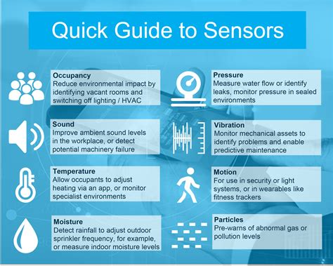 A Quick Guide To Sensors  New White Paper  Swg Asia Pacific