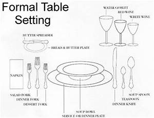 Formal Table Set