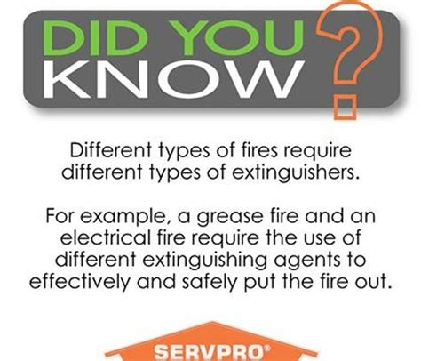 Kitchen How To Put Out by How To Put Out A Kitchen Servpro Of Mount Ephraim