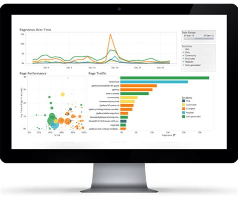 Why Tableau Is The Best Visualization Tool In The Market